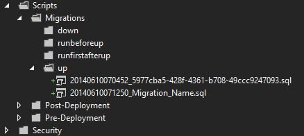 Migration file added to solution